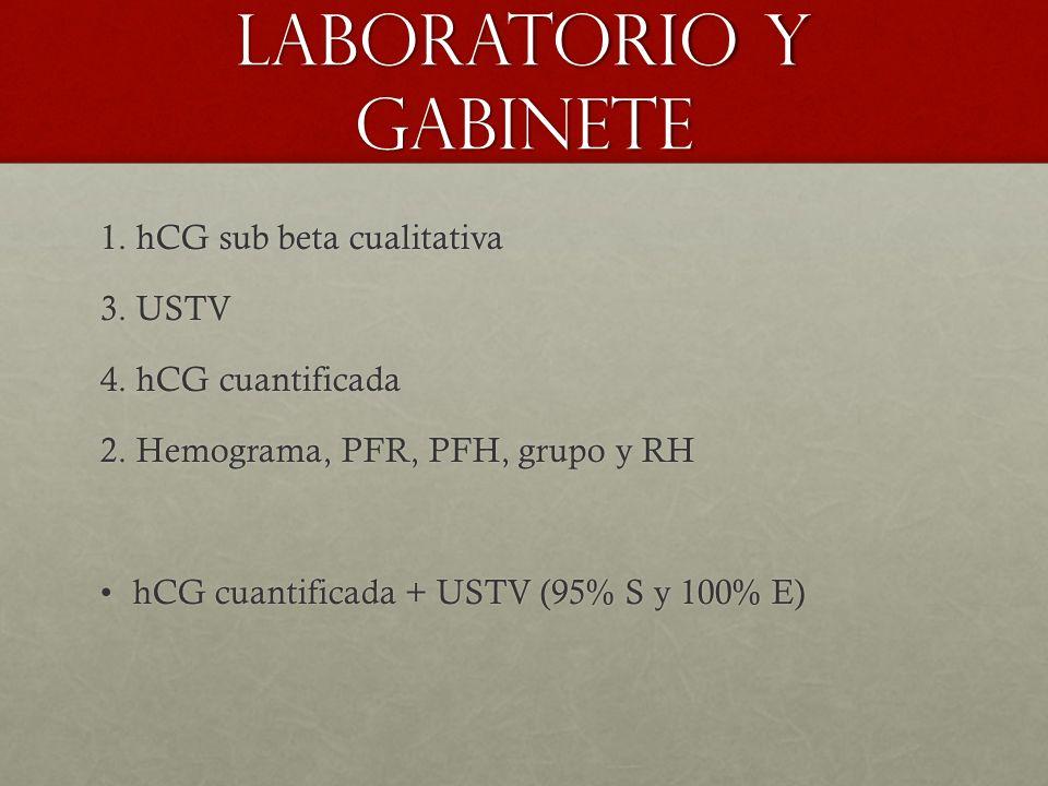 Laboratorio y Gabinete 1.hCG sub beta cualitativa 3.