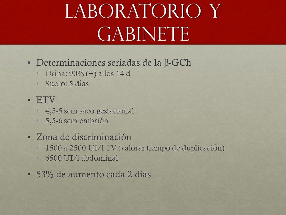Laboratorio y Gabinete Determinaciones seriadas de la β -GChDeterminaciones seriadas de la β -GCh Orina: 90% (+) a los 14 dOrina: 90% (+) a los 14 d Suero: 5 díasSuero: 5 días ETVETV 4,5-5 sem saco gestacional4,5-5 sem saco gestacional 5,5-6 sem embrión5,5-6 sem embrión Zona de discriminaciónZona de discriminación 1500 a 2500 UI/l TV (valorar tiempo de duplicación)1500 a 2500 UI/l TV (valorar tiempo de duplicación) 6500 UI/l abdominal6500 UI/l abdominal 53% de aumento cada 2 días53% de aumento cada 2 días