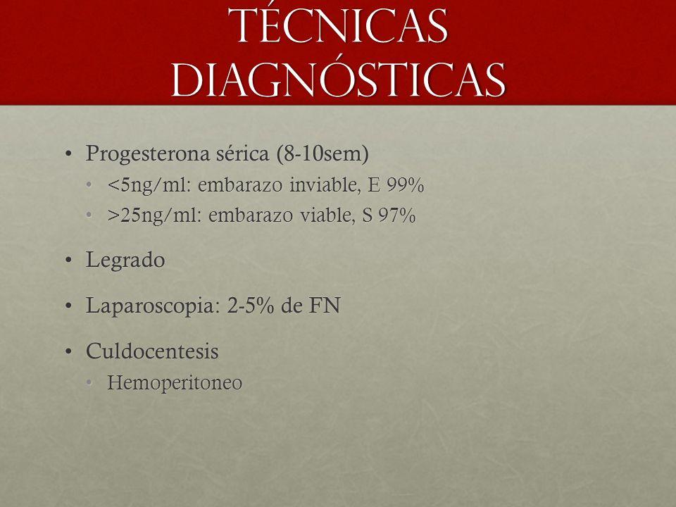 Técnicas diagnósticas Progesterona sérica (8-10sem)Progesterona sérica (8-10sem) <5ng/ml: embarazo inviable, E 99%<5ng/ml: embarazo inviable, E 99% >25ng/ml: embarazo viable, S 97%>25ng/ml: embarazo viable, S 97% LegradoLegrado Laparoscopia: 2-5% de FNLaparoscopia: 2-5% de FN CuldocentesisCuldocentesis HemoperitoneoHemoperitoneo