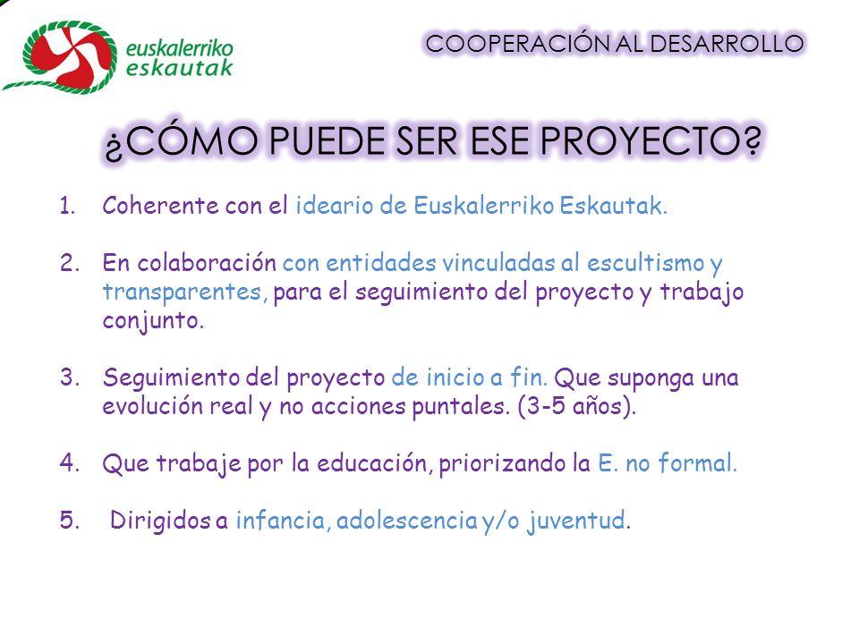 1.Coherente con el ideario de Euskalerriko Eskautak.