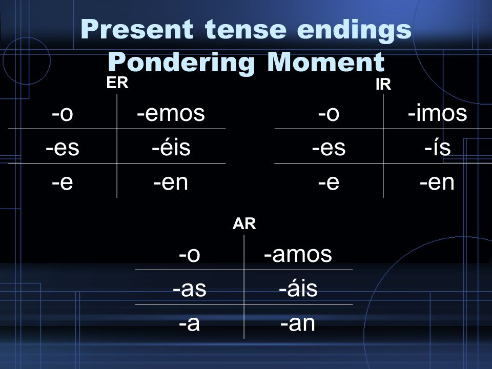 Present tense endings Pondering Moment ER -o-emos -es-éis -e-en IR -o-imos -es-ís -e-en AR -o-amos -as-áis -a-an