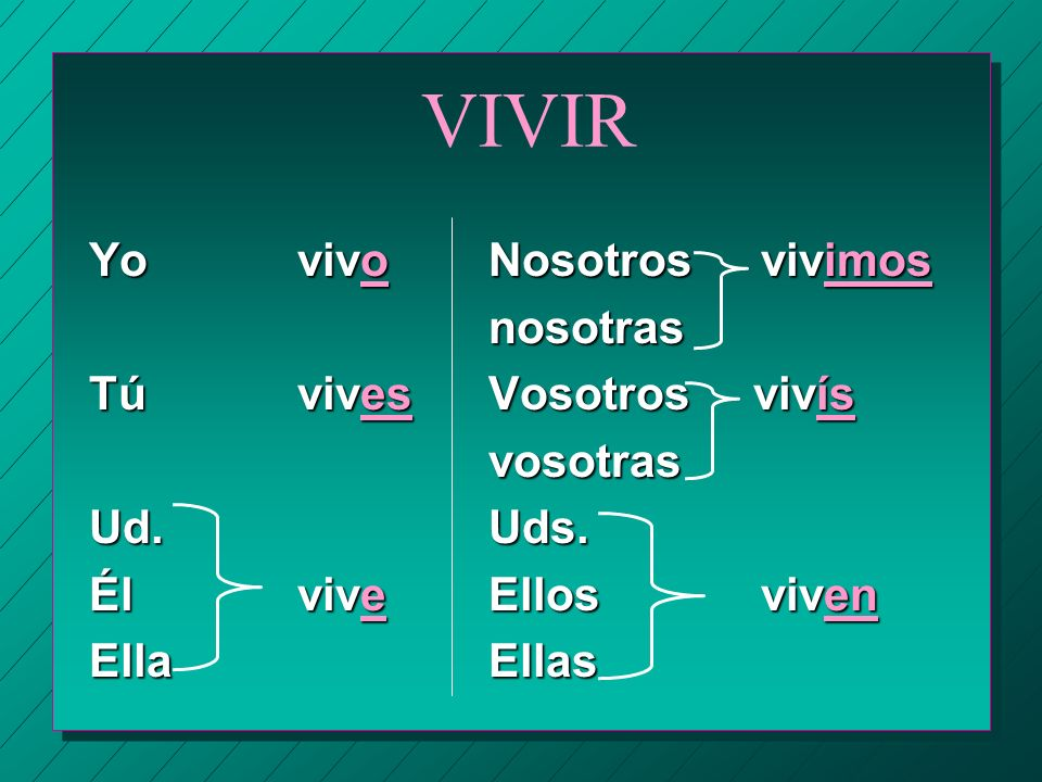 The pattern for -ir verbs is much like the pattern for -er verbs.