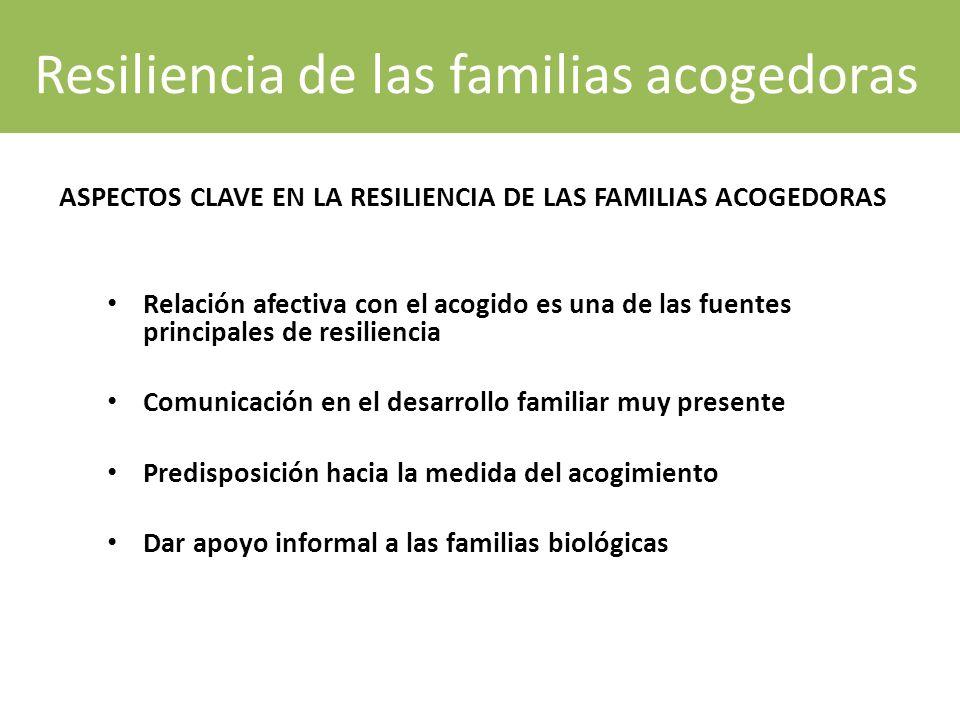 ASPECTOS CLAVE EN LA RESILIENCIA DE LAS FAMILIAS ACOGEDORAS Relación afectiva con el acogido es una de las fuentes principales de resiliencia Comunicación en el desarrollo familiar muy presente Predisposición hacia la medida del acogimiento Dar apoyo informal a las familias biológicas