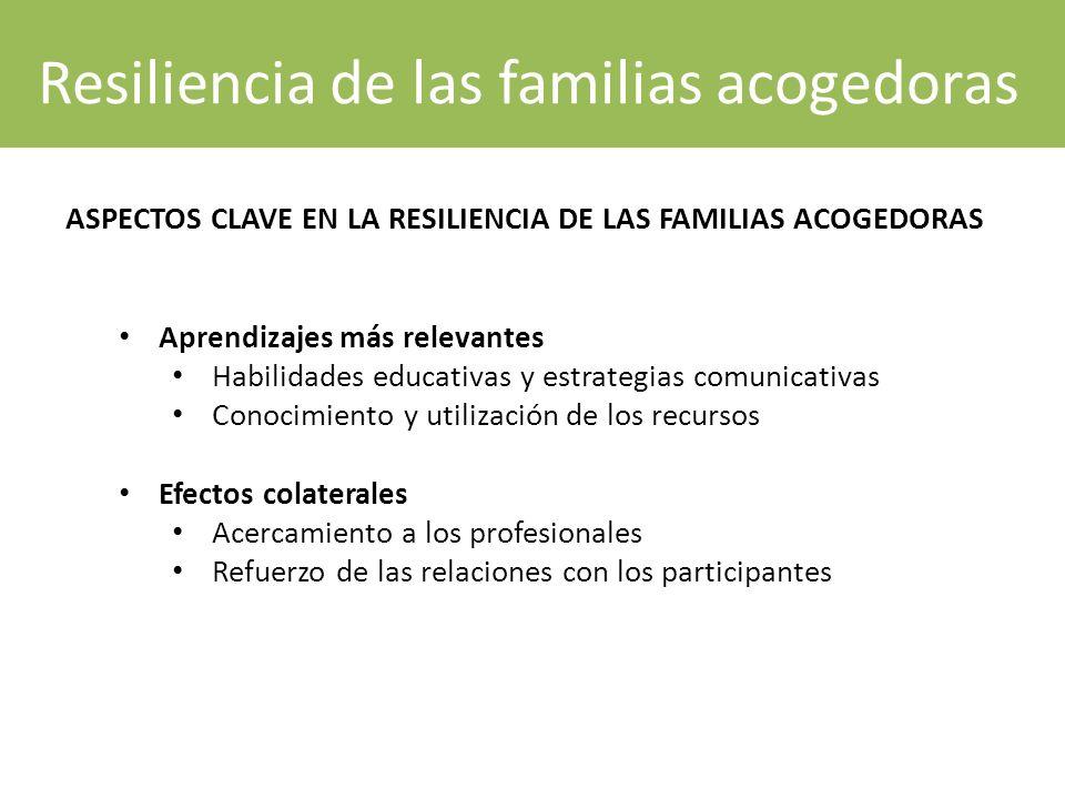 Resiliencia de las familias acogedoras ASPECTOS CLAVE EN LA RESILIENCIA DE LAS FAMILIAS ACOGEDORAS Aprendizajes más relevantes Habilidades educativas y estrategias comunicativas Conocimiento y utilización de los recursos Efectos colaterales Acercamiento a los profesionales Refuerzo de las relaciones con los participantes