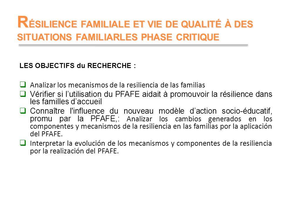 R ÉSILIENCE FAMILIALE ET VIE DE QUALITÉ À DES SITUATIONS FAMILIARLES PHASE CRITIQUE LES OBJECTIFS du RECHERCHE : Analizar los mecanismos de la resiliencia de las familias Vérifier si lutilisation du PFAFE aidait à promouvoir la résilience dans les familles daccueil Connaître l influence du nouveau modèle daction socio-éducatif, promu par la PFAFE,: Analizar los cambios generados en los componentes y mecanismos de la resiliencia en las familias por la aplicación del PFAFE.