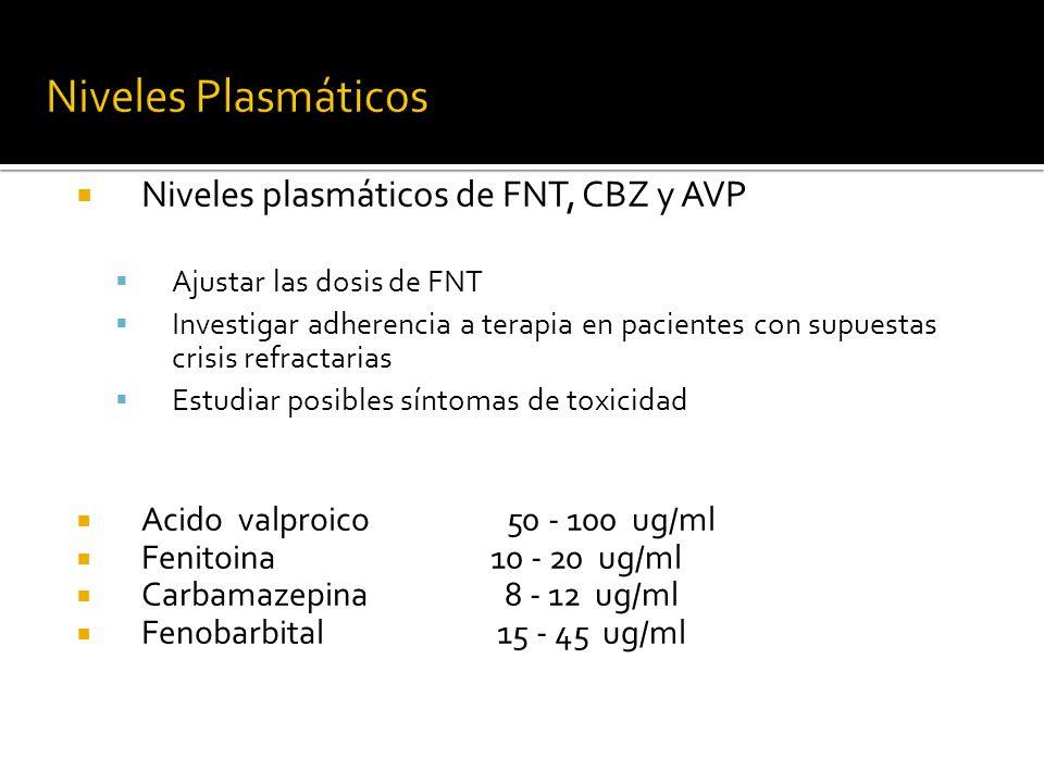 Niveles plasmáticos de FNT, CBZ y AVP Ajustar las dosis de FNT Investigar adherencia a terapia en pacientes con supuestas crisis refractarias Estudiar