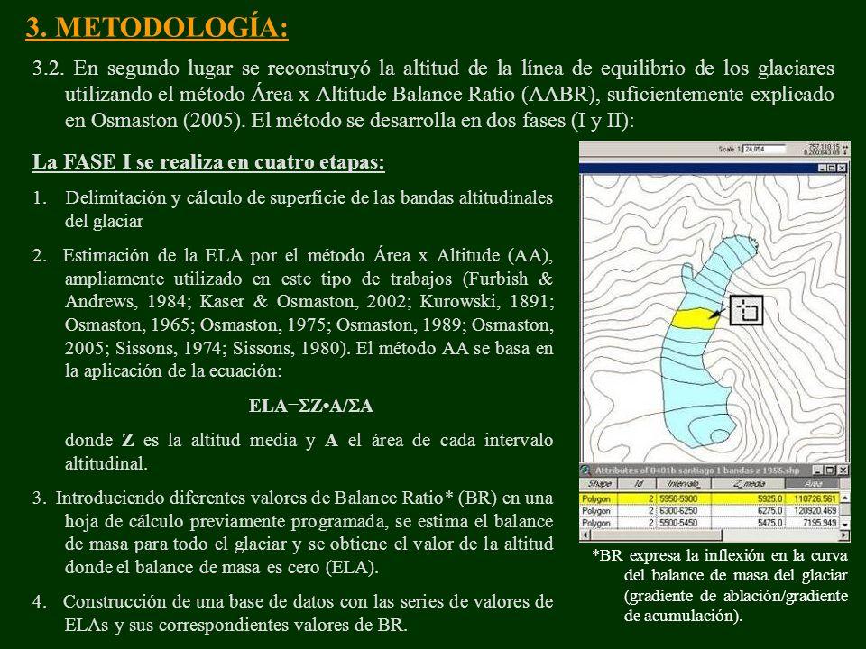 La FASE I se realiza en cuatro etapas: 1. Delimitación y cálculo de superficie de las bandas altitudinales del glaciar 2. Estimación de la ELA por el