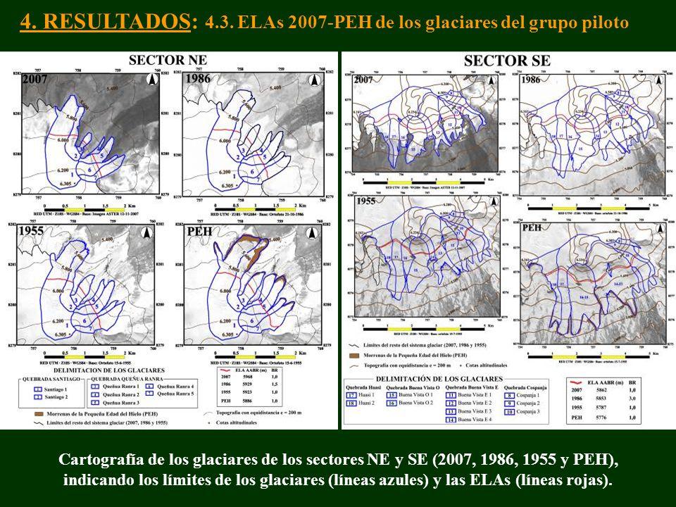 4. RESULTADOS: 4.3. ELAs 2007-PEH de los glaciares del grupo piloto Cartografía de los glaciares de los sectores NE y SE (2007, 1986, 1955 y PEH), ind