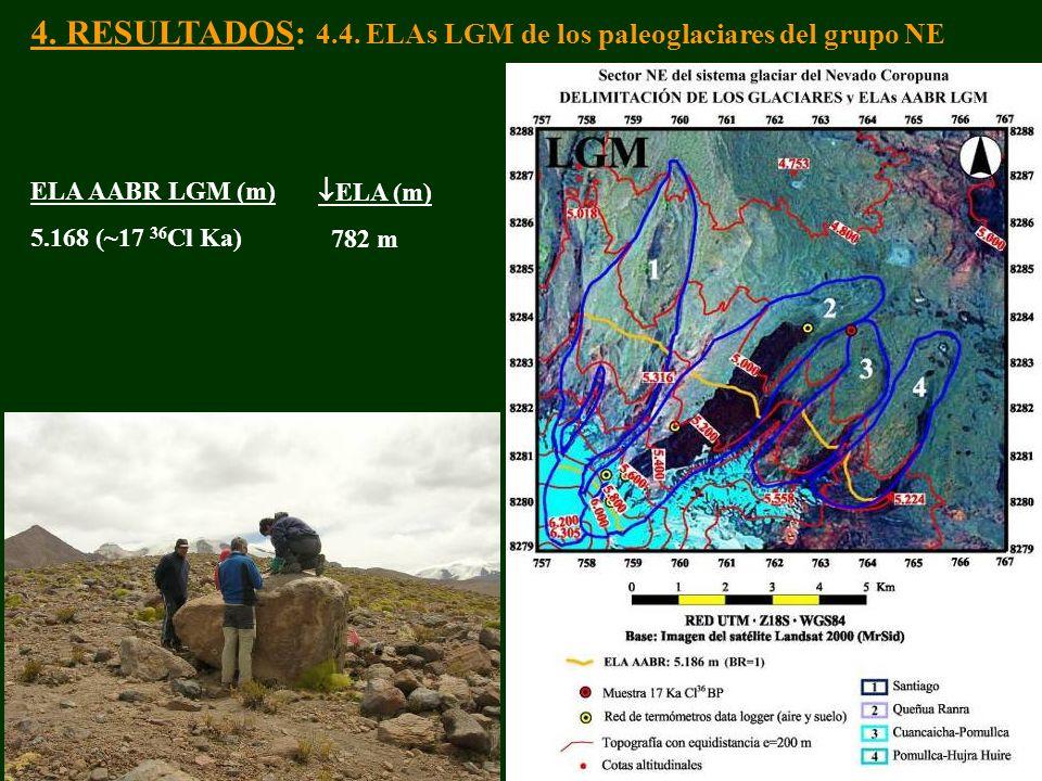 ELA AABR LGM (m) 5.168 (~17 36 Cl Ka) ELA (m) 782 m 4. RESULTADOS: 4.4. ELAs LGM de los paleoglaciares del grupo NE