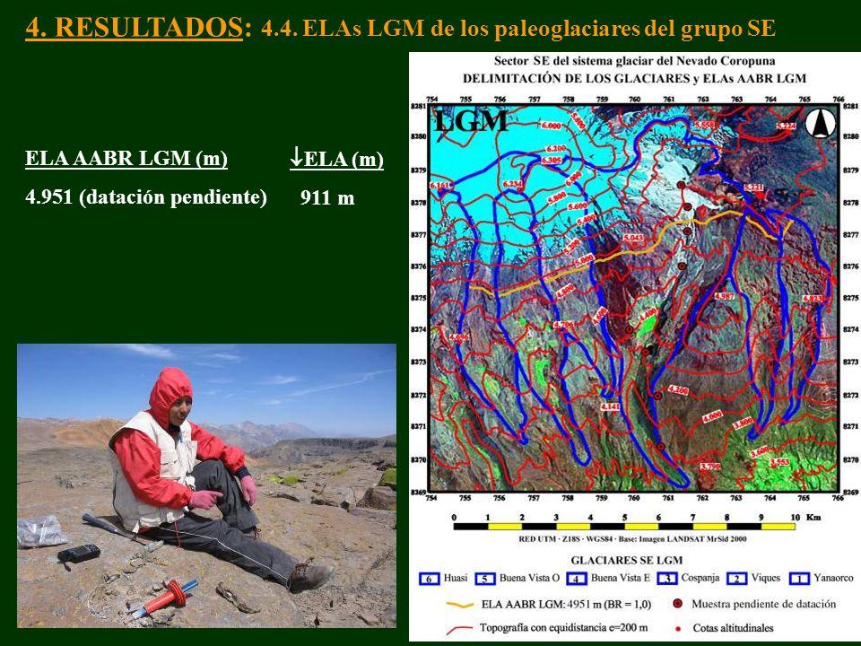 ELA AABR LGM (m) 4.951 (datación pendiente) ELA (m) 911 m 4. RESULTADOS: 4.4. ELAs LGM de los paleoglaciares del grupo SE