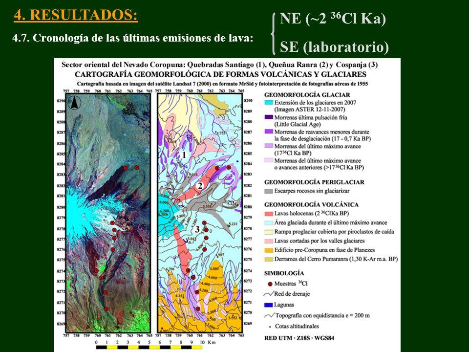 4.7. Cronología de las últimas emisiones de lava: 4. RESULTADOS: NE (~2 36 Cl Ka) SE (laboratorio)