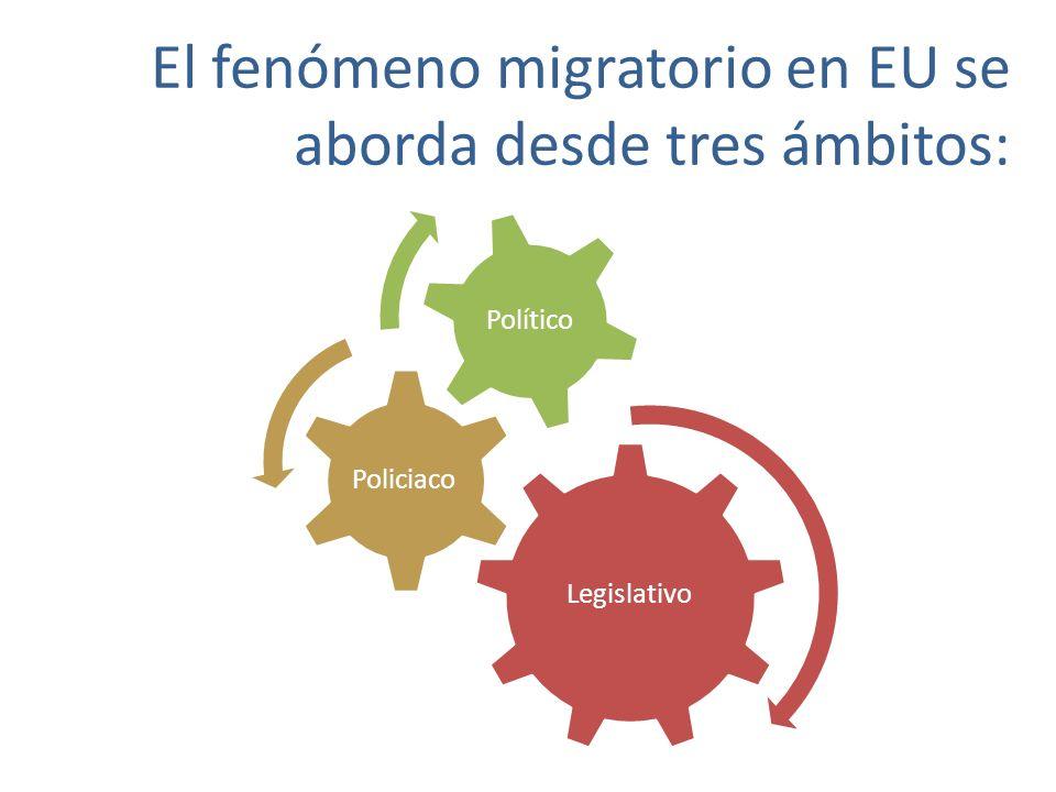 El fenómeno migratorio en EU se aborda desde tres ámbitos: Legislativo Policiaco Político