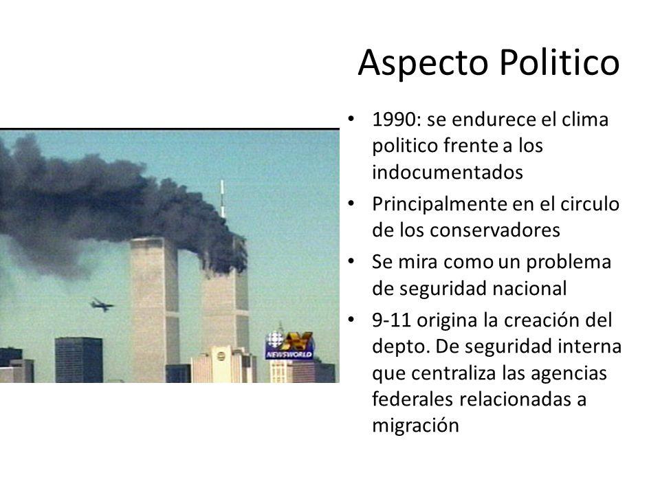 Aspecto Politico 1990: se endurece el clima politico frente a los indocumentados Principalmente en el circulo de los conservadores Se mira como un problema de seguridad nacional 9-11 origina la creación del depto.