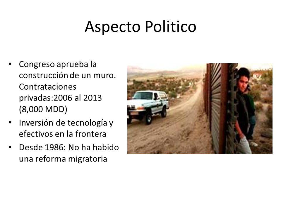 Aspecto Politico Congreso aprueba la construcción de un muro.