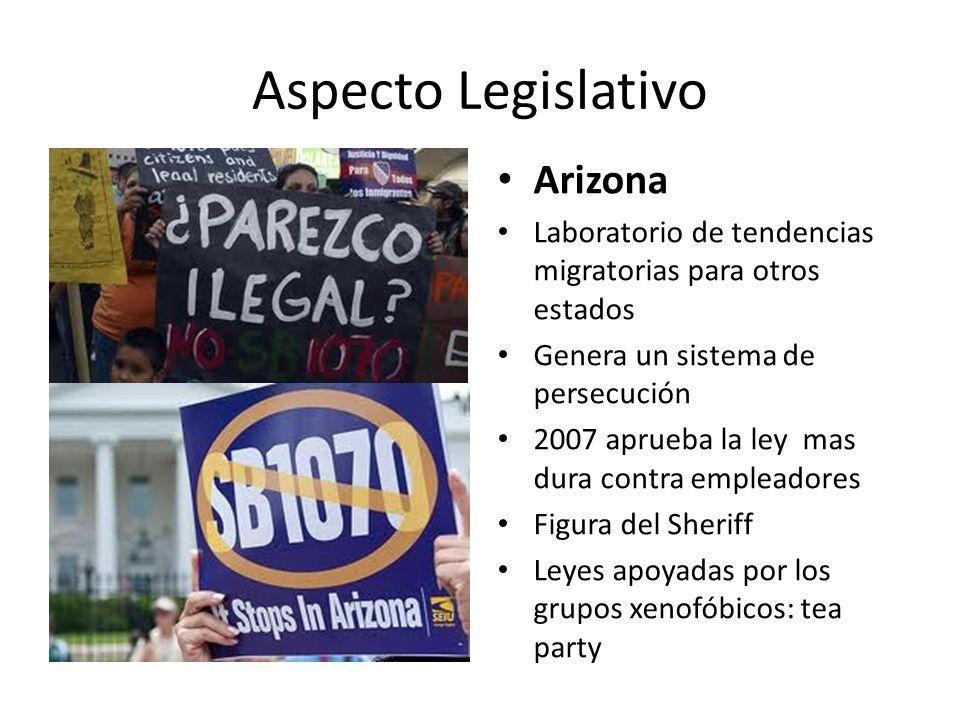 Aspecto Legislativo Arizona Laboratorio de tendencias migratorias para otros estados Genera un sistema de persecución 2007 aprueba la ley mas dura contra empleadores Figura del Sheriff Leyes apoyadas por los grupos xenofóbicos: tea party