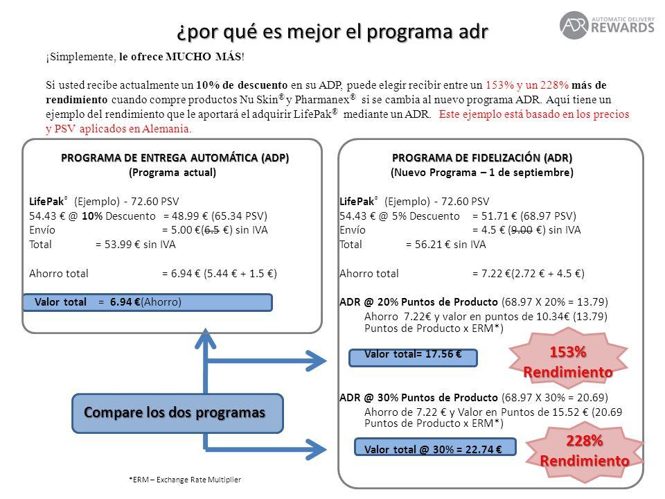 PROGRAMA DE FIDELIZACIÓN (ADR) (Nuevo Programa – 1 de septiembre) LifePak ® (Ejemplo) - 72.60 PSV 54.43 @ 5% Descuento= 51.71 (68.97 PSV) Envío= 4.5 (9.00 ) sin IVA Total= 56.21 sin IVA Ahorro total = 7.22 (2.72 + 4.5 ) ADR @ 20% Puntos de Producto (68.97 X 20% = 13.79) Ahorro 7.22 y valor en puntos de 10.34 (13.79) Puntos de Producto x ERM*) Valor total= 17.56 ADR @ 30% Puntos de Producto (68.97 X 30% = 20.69) Ahorro de 7.22 y Valor en Puntos de 15.52 (20.69 Puntos de Producto x ERM*) Valor total @ 30% = 22.74 PROGRAMA DE ENTREGA AUTOMÁTICA (ADP) (Programa actual) LifePak ® (Ejemplo) - 72.60 PSV 54.43 @ 10% Descuento = 48.99 (65.34 PSV) Envío= 5.00 (6.5 ) sin IVA Total= 53.99 sin IVA Ahorro total = 6.94 (5.44 + 1.5 ) Valor total = 6.94 (Ahorro) ¿por qué es mejor el programa adr 153% Rendimiento 228% Rendimiento ¡Simplemente, le ofrece MUCHO MÁS.