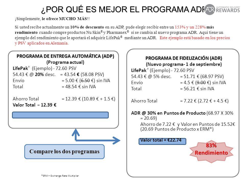 PROGRAMA DE FIDELIZACIÓN (ADR) (Nuevo programa- 1 de septiembre) LifePak ® (Ejemplo) - 72.60 PSV 54.43 @ 5% desc.= 51.71 (68.97 PSV) Envío= 4.5 (9.00 ) sin IVA Total= 56.21 sin IVA Ahorro Total= 7.22 (2.72 + 4.5 ) ADR @ 30% en Puntos de Producto (68.97 X 30% = 20.69) Ahorro de 7.22 y Valor en Puntos de 15.52 (20.69 Puntos de Producto x ERM*) Valor total = 22.74 PROGRAMA DE ENTREGA AUTOMÁTICA (ADP) (Programa actual) LifePak ® (Ejemplo) - 72.60 PSV 54.43 @ 20% desc.