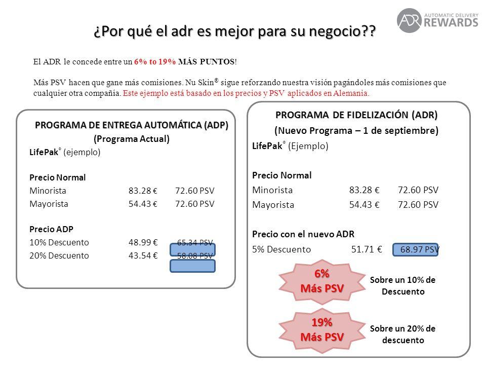 PROGRAMA DE FIDELIZACIÓN (ADR) (Nuevo Programa – 1 de septiembre) LifePak ® (Ejemplo) Precio Normal Minorista83.28 72.60 PSV Mayorista54.43 72.60 PSV Precio con el nuevo ADR 5% Descuento 51.71 68.97 PSV ¿Por qué el adr es mejor para su negocio .