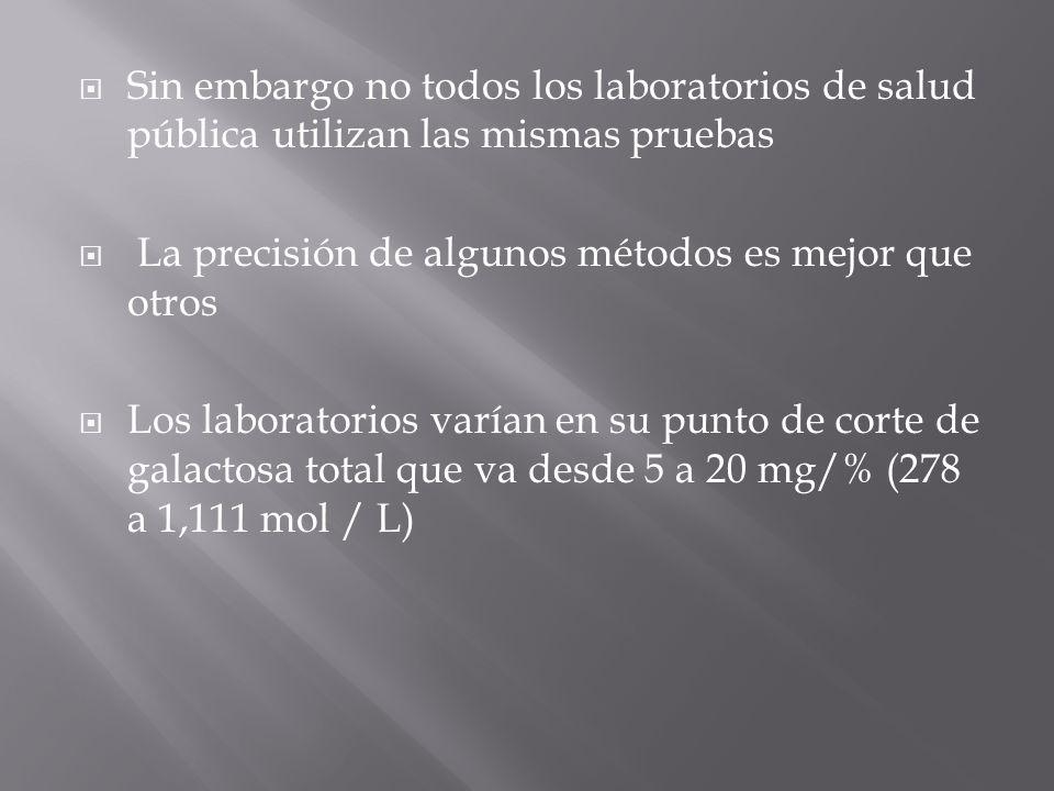 Sin embargo no todos los laboratorios de salud pública utilizan las mismas pruebas La precisión de algunos métodos es mejor que otros Los laboratorios varían en su punto de corte de galactosa total que va desde 5 a 20 mg/% (278 a 1,111 mol / L)