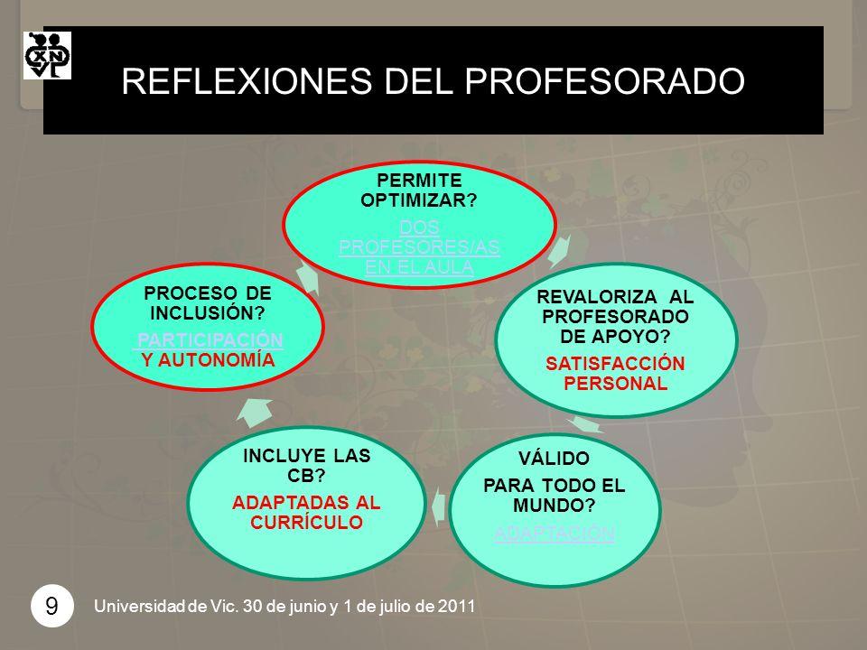 REFLEXIONES DEL PROFESORADO PERMITE OPTIMIZAR? DOS PROFESORES/AS EN EL AULA REVALORIZA AL PROFESORADO DE APOYO? SATISFACCIÓN PERSONAL VÁLIDO PARA TODO