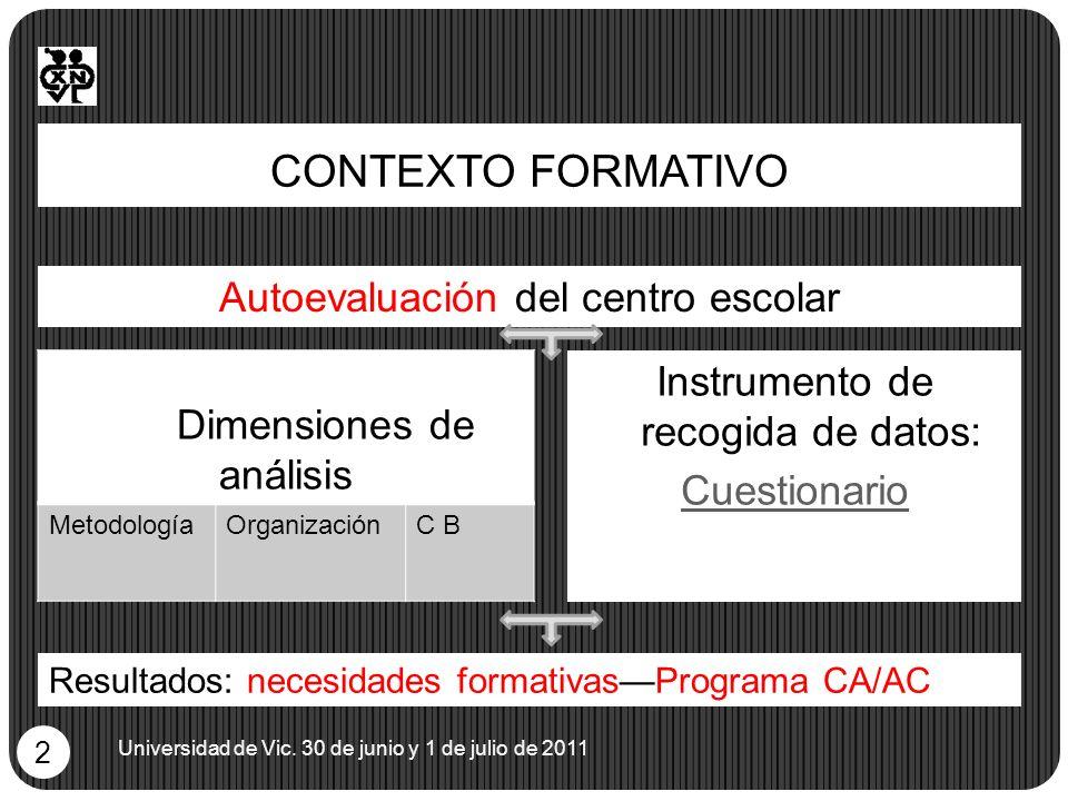 CONTEXTO FORMATIVO Universidad de Vic. 30 de junio y 1 de julio de 2011 2 Dimensiones de análisis MetodologíaOrganizaciónC B Instrumento de recogida d