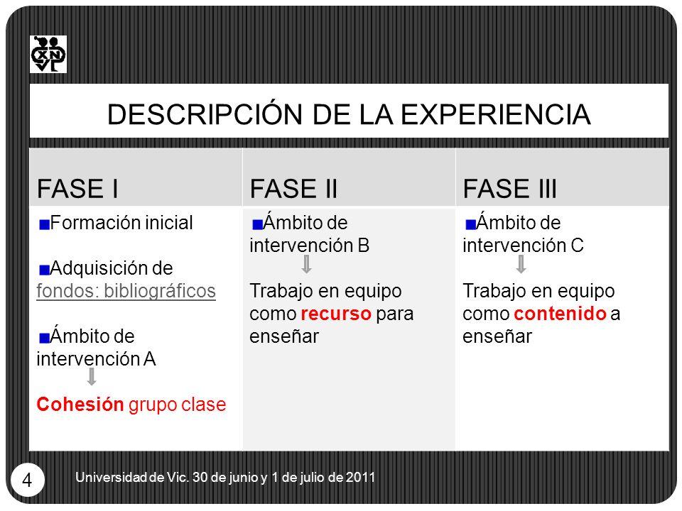 DESCRIPCIÓN DE LA EXPERIENCIA Universidad de Vic. 30 de junio y 1 de julio de 2011 4 FASE IFASE IIFASE III Formación inicial Adquisición de fondos: bi