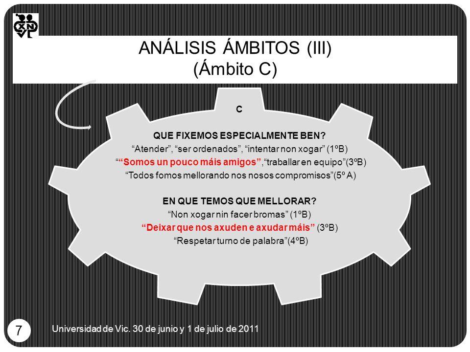 ANÁLISIS ÁMBITOS (III) (Ámbito C) Universidad de Vic. 30 de junio y 1 de julio de 2011 7 C QUE FIXEMOS ESPECIALMENTE BEN? Atender, ser ordenados, inte