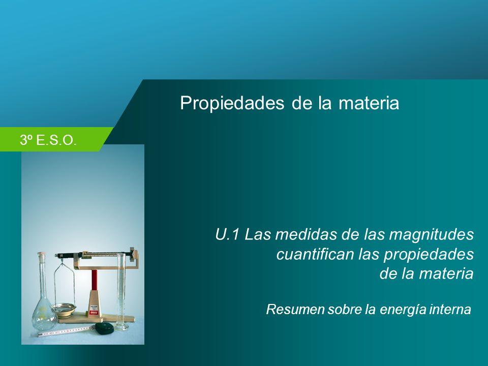 3º E.S.O. Propiedades de la materia U.1 Las medidas de las magnitudes cuantifican las propiedades de la materia Resumen sobre la energía interna