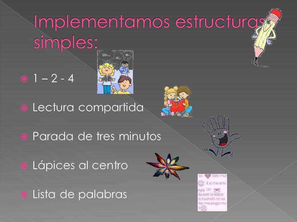 1 – 2 - 4 Lectura compartida Parada de tres minutos Lápices al centro Lista de palabras