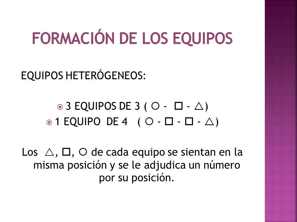 EQUIPOS HETERÓGENEOS: 3 EQUIPOS DE 3 ( - - ) 1 EQUIPO DE 4 ( - - - ) Los,, de cada equipo se sientan en la misma posición y se le adjudica un número p