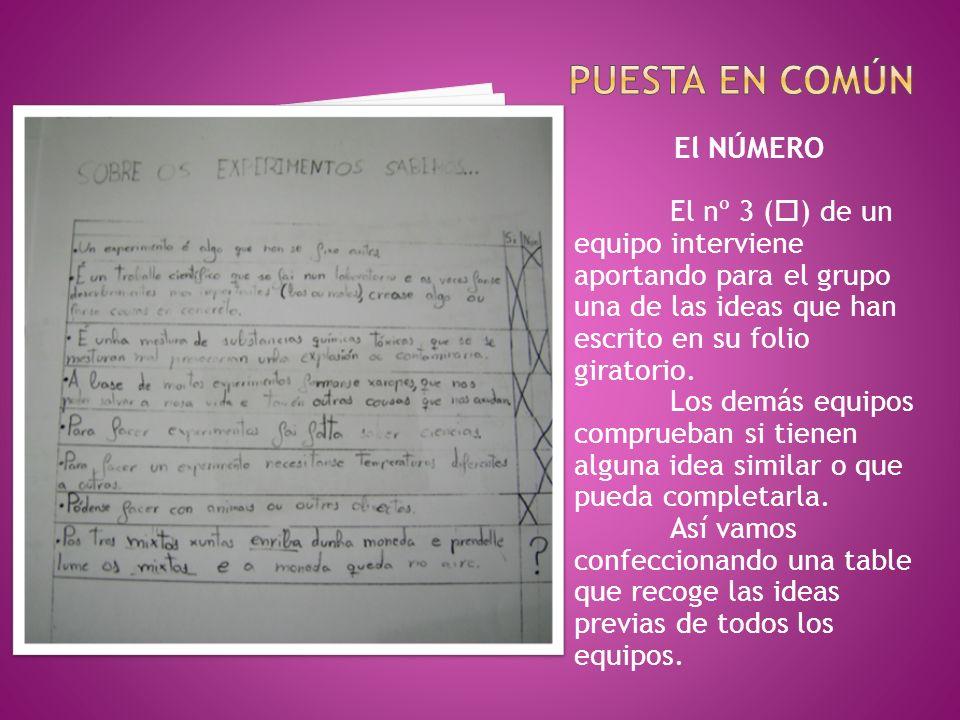 El NÚMERO El nº 3 ( ) de un equipo interviene aportando para el grupo una de las ideas que han escrito en su folio giratorio. Los demás equipos compru