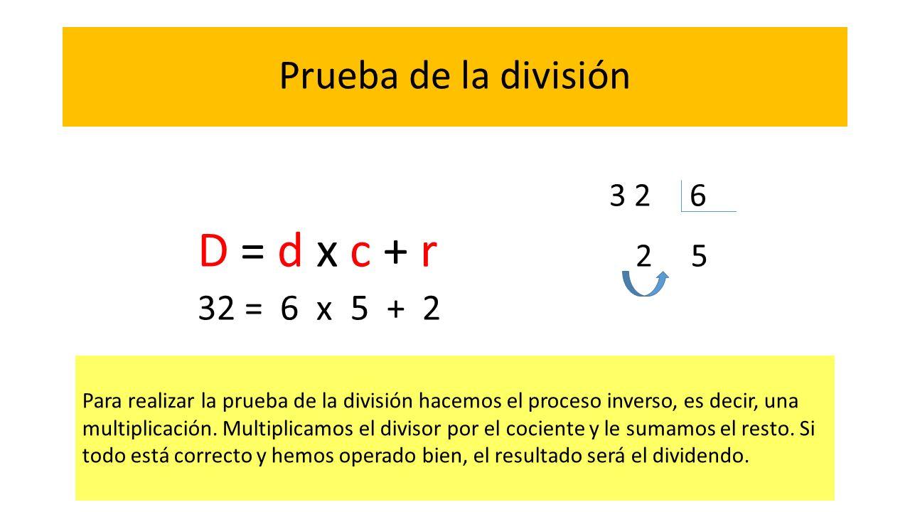 Prueba de la división 3 2 6 D = d x c + r 2 5 32 = 6 x 5 + 2 Para realizar la prueba de la división hacemos el proceso inverso, es decir, una multipli