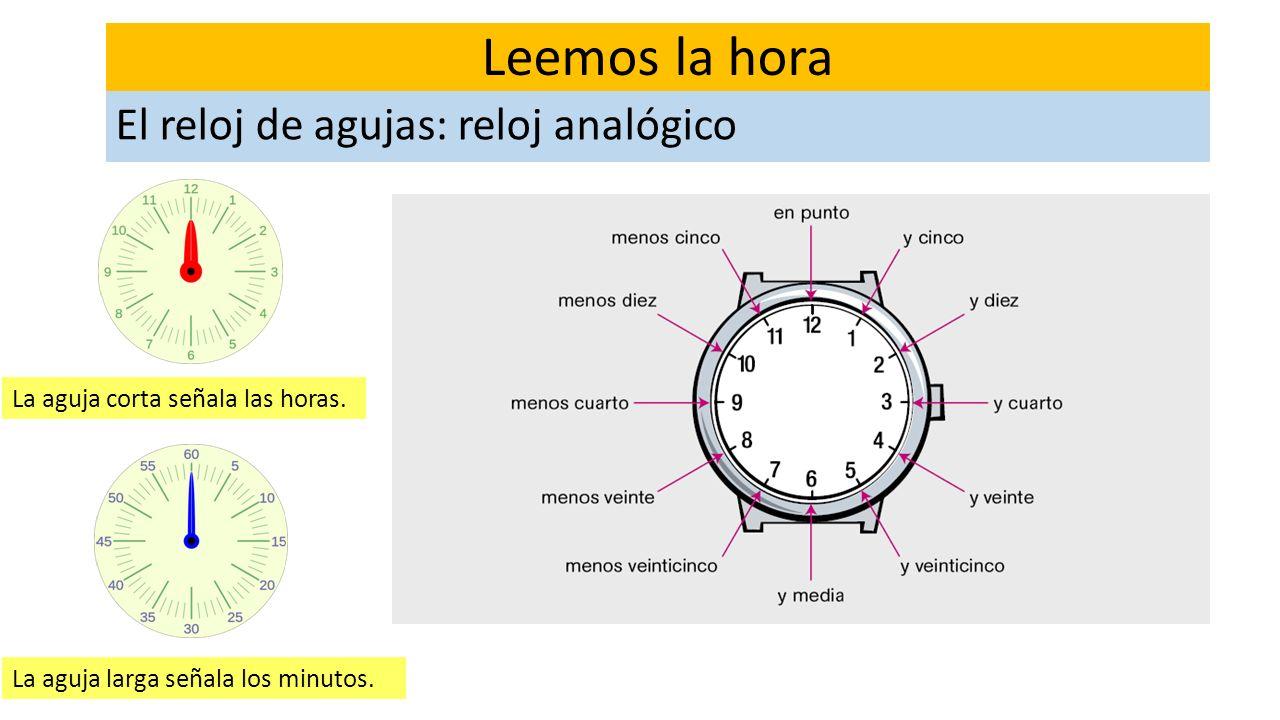 Leemos la hora El reloj de agujas: reloj analógico La aguja corta señala las horas. La aguja larga señala los minutos.