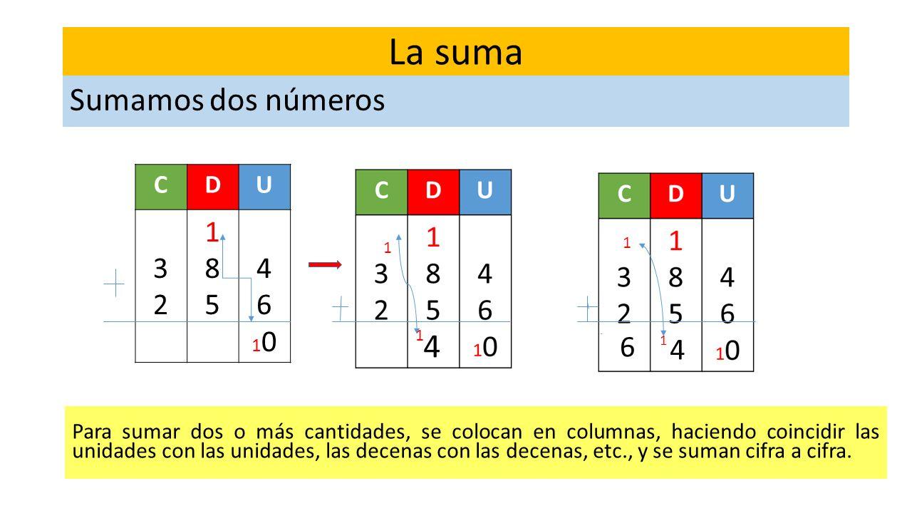 CDU 3232 185185 46104610 4 1 1 4 6 1 1 Para sumar dos o más cantidades, se colocan en columnas, haciendo coincidir las unidades con las unidades, las