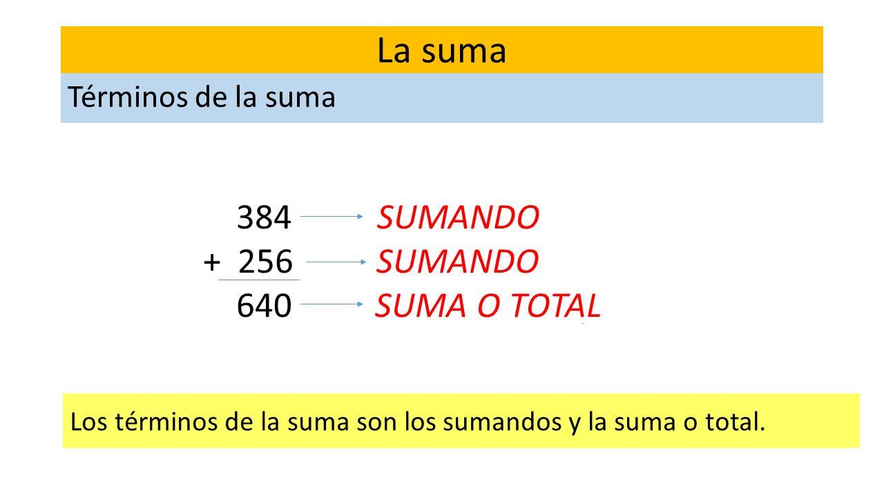 Los términos de la suma son los sumandos y la suma o total. 384 SUMANDO + 256 SUMANDO 640 SUMA O TOTAL La suma Términos de la suma
