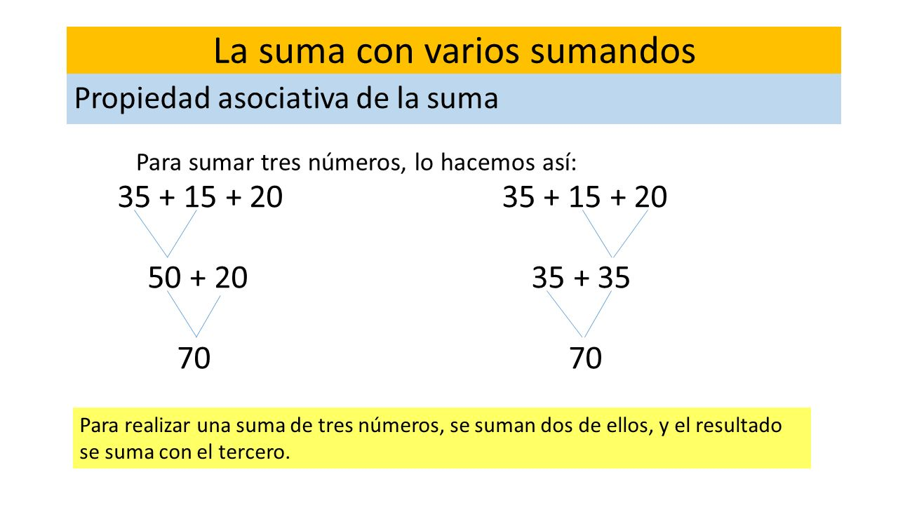 Para sumar tres números, lo hacemos así: Para realizar una suma de tres números, se suman dos de ellos, y el resultado se suma con el tercero. 35 + 15