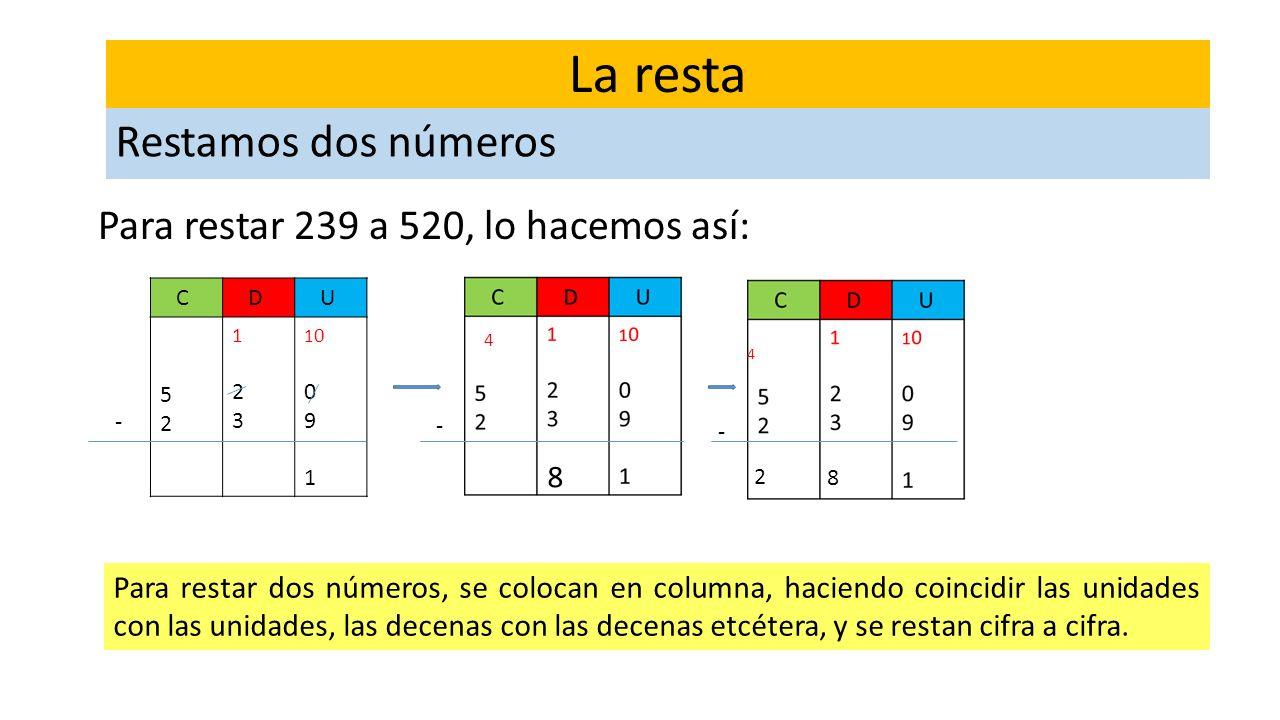 C D U 5252 123123 1009110091 Para restar 239 a 520, lo hacemos así: - - 8 4 4 8 2 - La resta Restamos dos números Para restar dos números, se colocan