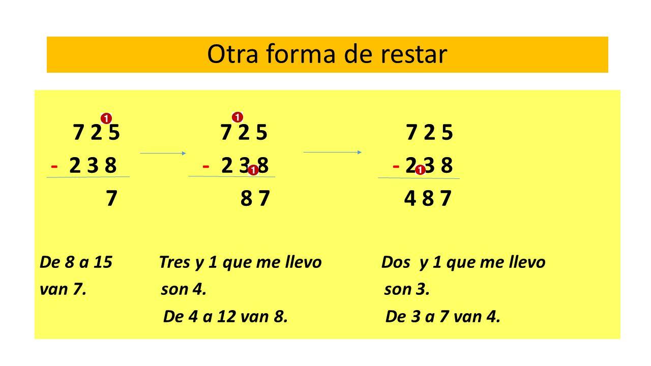 7 2 5 7 2 5 7 2 5 - 2 3 8 - 2 3 8 - 2 3 8 7 8 7 4 8 7 De 8 a 15 Tres y 1 que me llevoDos y 1 que me llevo van 7. son 4. son 3. De 4 a 12 van 8. De 3 a