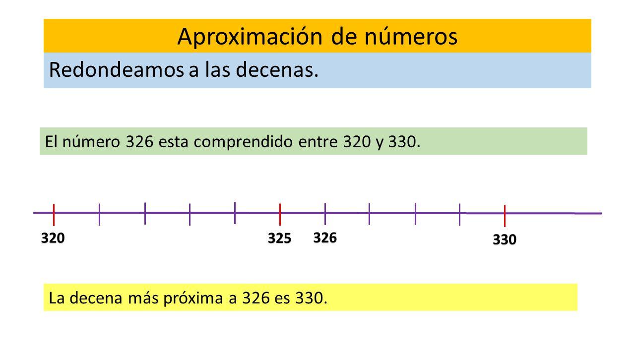 Aproximación de números Redondeamos a las decenas. El número 326 esta comprendido entre 320 y 330. 320 325326330 La decena más próxima a 326 es 330.