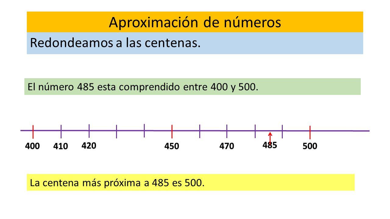 Aproximación de números Redondeamos a las centenas. El número 485 esta comprendido entre 400 y 500.400450 500 La centena más próxima a 485 es 500. 420