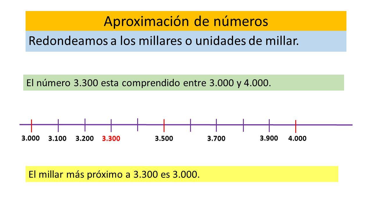 Aproximación de números Redondeamos a los millares o unidades de millar. El número 3.300 esta comprendido entre 3.000 y 4.000.3.0003.500 4.000 El mill
