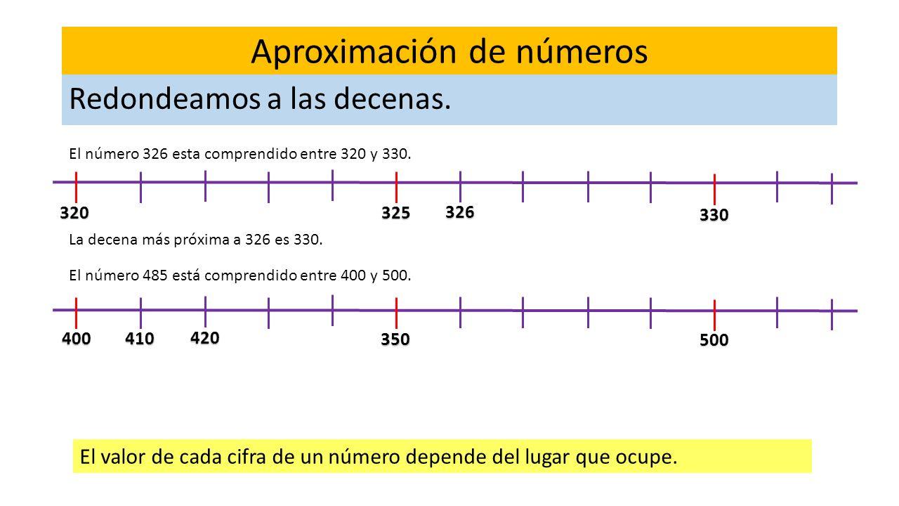 Aproximación de números Redondeamos a las decenas. El valor de cada cifra de un número depende del lugar que ocupe. El número 326 esta comprendido ent