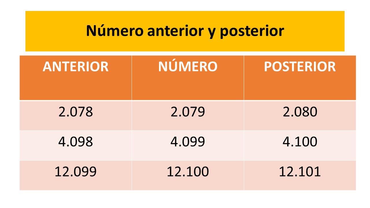 Número anterior y posterior ANTERIORNÚMEROPOSTERIOR 2.0782.0792.080 4.0984.0994.100 12.09912.10012.101