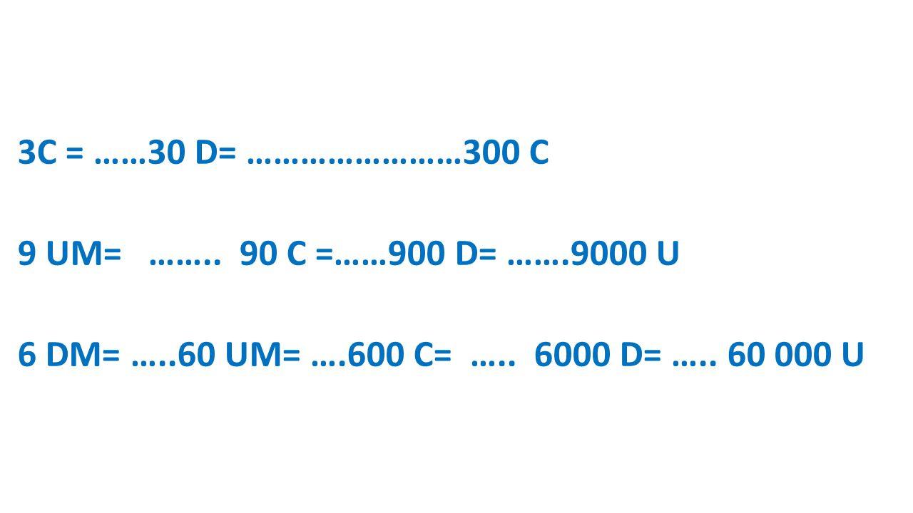 3C = ……30 D= ……………………300 C 9 UM= …….. 90 C =……900 D= …….9000 U 6 DM= …..60 UM= ….600 C= ….. 6000 D= ….. 60 000 U