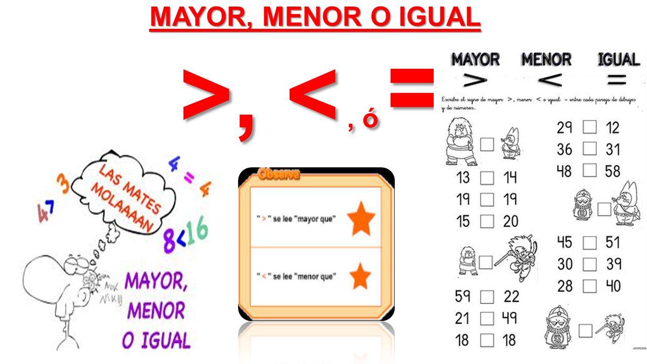 MAYOR, MENOR O IGUAL >,, <, ó =