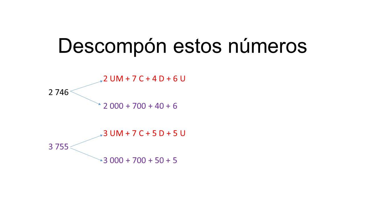 Descompón estos números 2 UM + 7 C + 4 D + 6 U 2 746 2 000 + 700 + 40 + 6 3 UM + 7 C + 5 D + 5 U 3 755 3 000 + 700 + 50 + 5