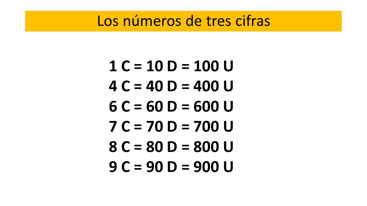 Los números de tres cifras 1 C = 10 D = 100 U 4 C = 40 D = 400 U 6 C = 60 D = 600 U 7 C = 70 D = 700 U 8 C = 80 D = 800 U 9 C = 90 D = 900 U