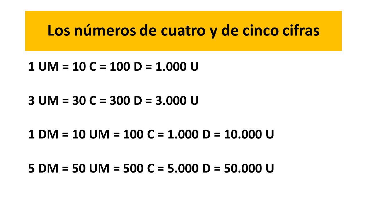 Los números de cuatro y de cinco cifras 1 UM = 10 C = 100 D = 1.000 U 3 UM = 30 C = 300 D = 3.000 U 1 DM = 10 UM = 100 C = 1.000 D = 10.000 U 5 DM = 5