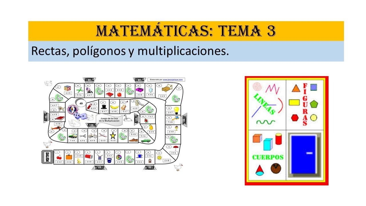 1.- La multiplicación y sus términos 2.- Propiedad conmutativa de la multiplicación.