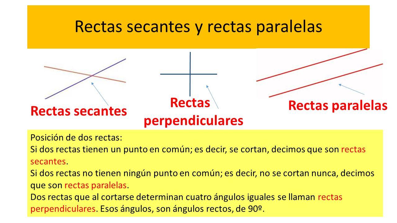 Rectas secantes y rectas paralelas Posición de dos rectas: Si dos rectas tienen un punto en común; es decir, se cortan, decimos que son rectas secante